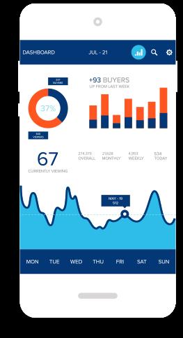 SEO Mobile Charts